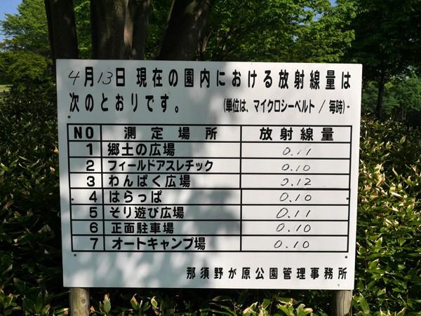 ( 那須野が原公園の看板 )